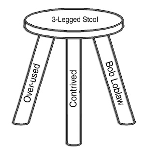 The infamous THREE LEGGED STOOL of WONDER!